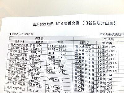 富沢駅西地区 町名地番変更