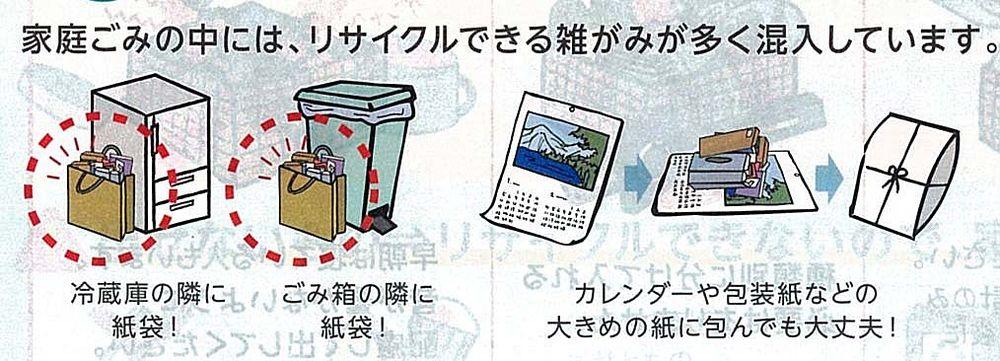 仙台市の雑がみの分別は、やってみると意外と簡単!について
