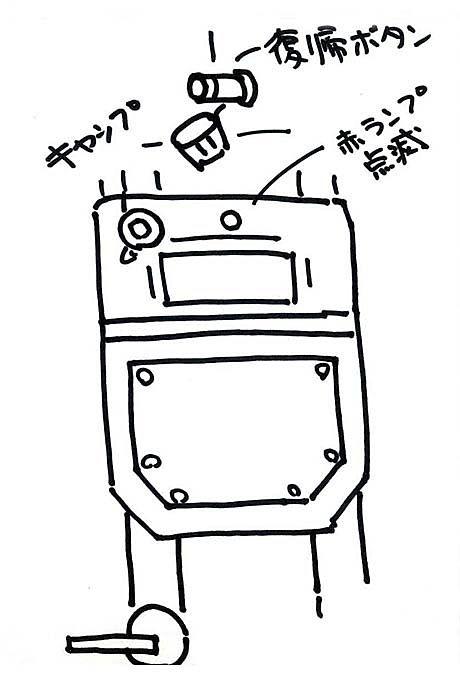 ガスメーターのイメージ図