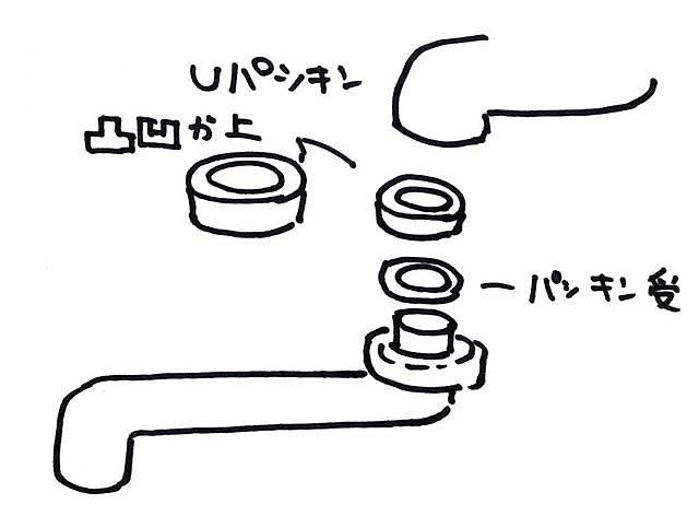 自在水栓の継目 イメージ図